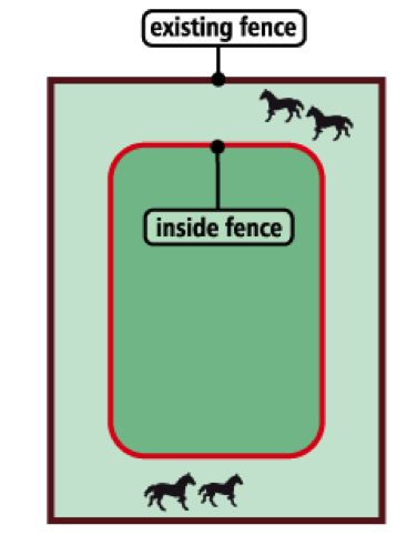 Diagram of how to turn existing pasture into 'paddock paradise.' More elaborate designs include areas with wading pools, rocky terrain, etc.